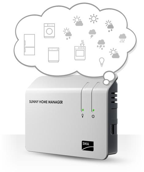 SMA Home Manager Off Grid